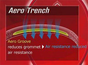 טכנולוגיית AERO TRENCH